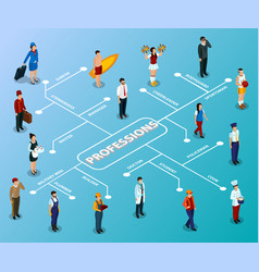 professions people isometric flowchart vector image
