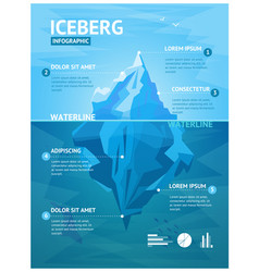 Iceberg infographic menu vector