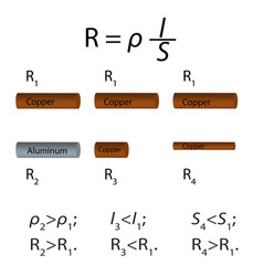 the conductor resistance depending vector image vector image