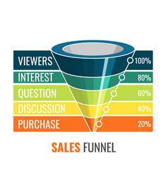 sales funnel for marketing digital 3d infographic vector image
