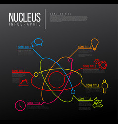 Nuclear infographic report template vector