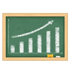 graph on a blackboard vector image