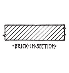 brick in section material symbol brick used in vector image