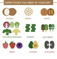 Super foods you need in your diet vector