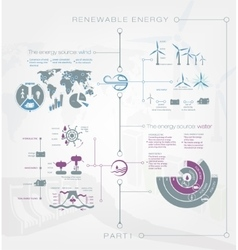 Renewable or regenerative energy of wind water vector