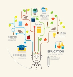 Flat line Infographic Education People and Pencil vector