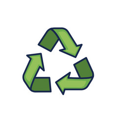 Pretty environment symbol to recycle reduce and vector