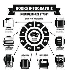 Books infographic concept simple style vector