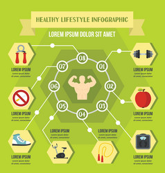 Healthy lifestyle infographic concept flat style vector