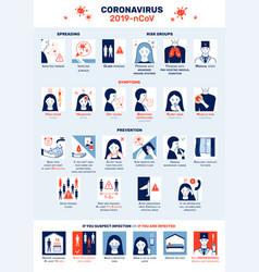 Covid19-19 flat infographics vector