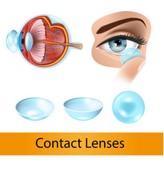 Contact lenses concept or chart with eye vector