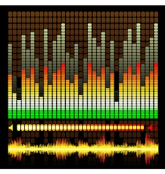 Equalizer pattern vector