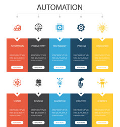 Automation infographic 10 option ui design vector