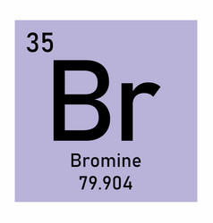 Bromine chemical symbol vector