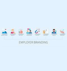 Employer branding banner with icons candidate vector