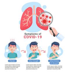 symptoms corona virus covid-19 vector image