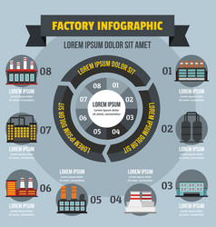 factory infographic concept flat style vector image