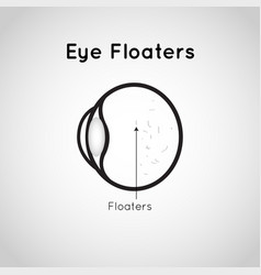 eye floaters logo icon design vector image