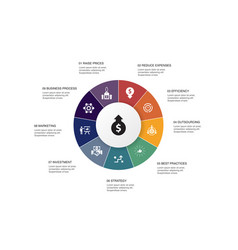 Increase revenue infographic 10 steps circle vector