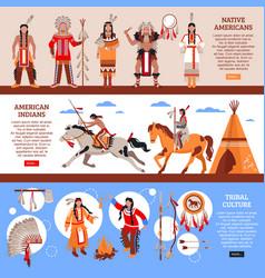 Native americans horizontal banners vector