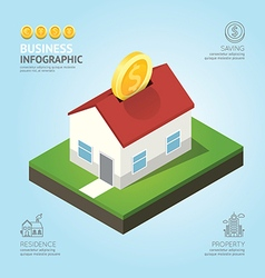 nfographic business currency money coins house vector image
