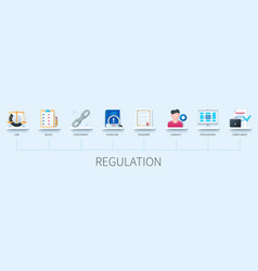 regulation banner with icons law rules vector image