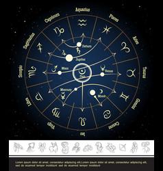 Astrological horoscope circle concept vector