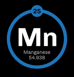 Manganese chemical element vector