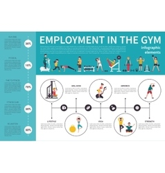 Employment in the gym infographic flat vector image