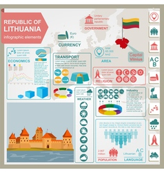 Lithuania infographics statistical data sights vector image