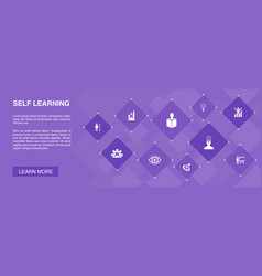 Self learning banner 10 icons conceptpersonal vector