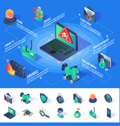 isometric cyber security infographics with icons vector image vector image