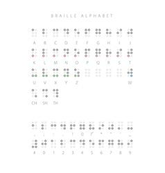 Braille alpabet vector image