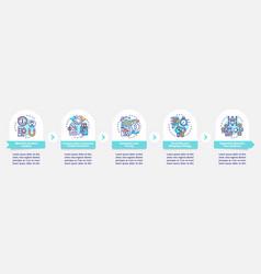 E-marketplace success infographic template vector