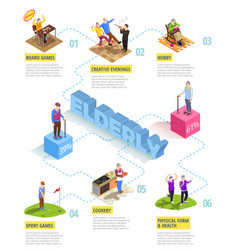 Elderly persons isometric infographics vector