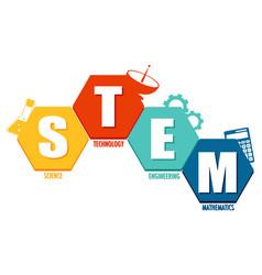 stem education logo banner on white background vector image