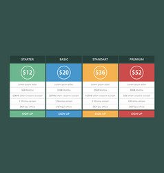 pricing plans and tables for websites and vector image