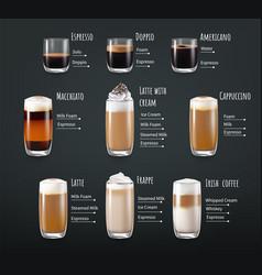Coffee drinks realistic infographics vector