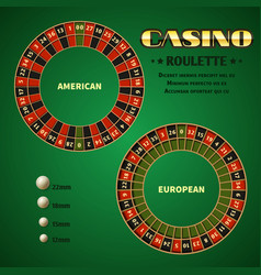 Selecting the Best Australian Online Casino - How to Select?
