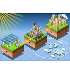 Isometric Infographic Energy Harvesting Diagram vector image vector image