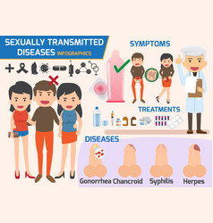 Sexually transmitted diseases infographic vector