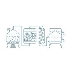 Essential oil making distillations aromatic oils vector