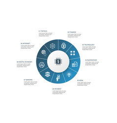 Fintech infographic 10 steps circle designfinance vector