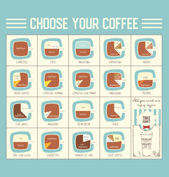 big coffee menu vector image