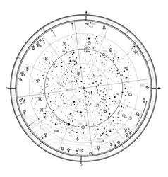 astrological horoscope on january 1 2019 vector image