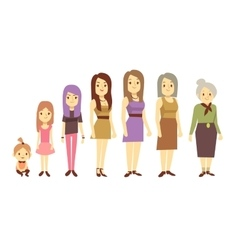 Women generation at different ages from infant vector