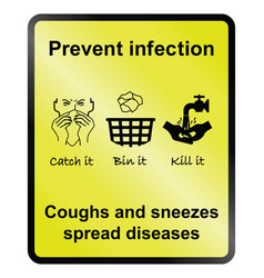 Prevent infection vector