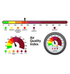 air quality index numerical scale vector image