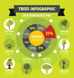 Trees infographic concept flat style vector