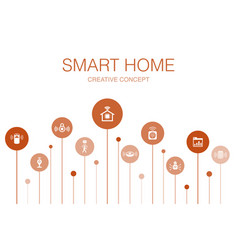 Smart home infographic 10 steps template motion vector